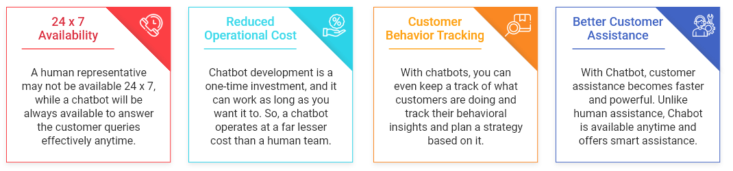 Why Chatbot Development