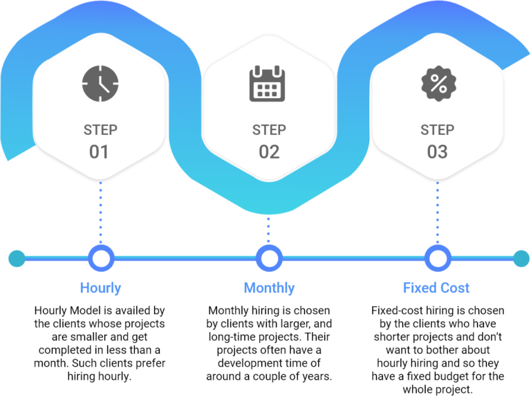 liferay infographic