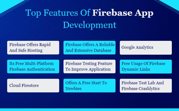 Firebase App development